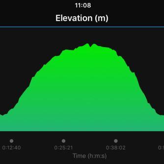 Run to Reillanne